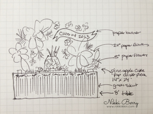 nikkiikkin luau table sketch